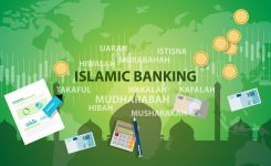 Call to establish 'Global Sharia Finance Authority' to promote Islamic banking